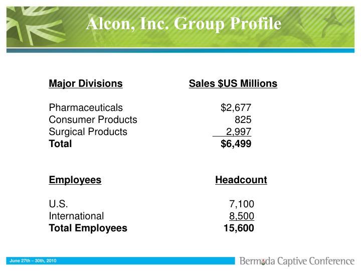 Alcon, Inc. Group Profile