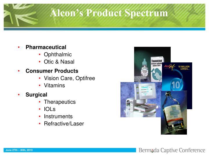 Alcon's Product Spectrum