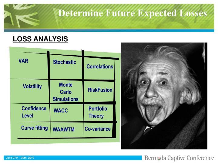 Determine Future Expected Losses
