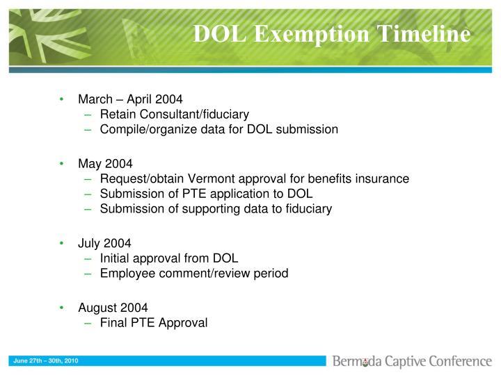 DOL Exemption Timeline