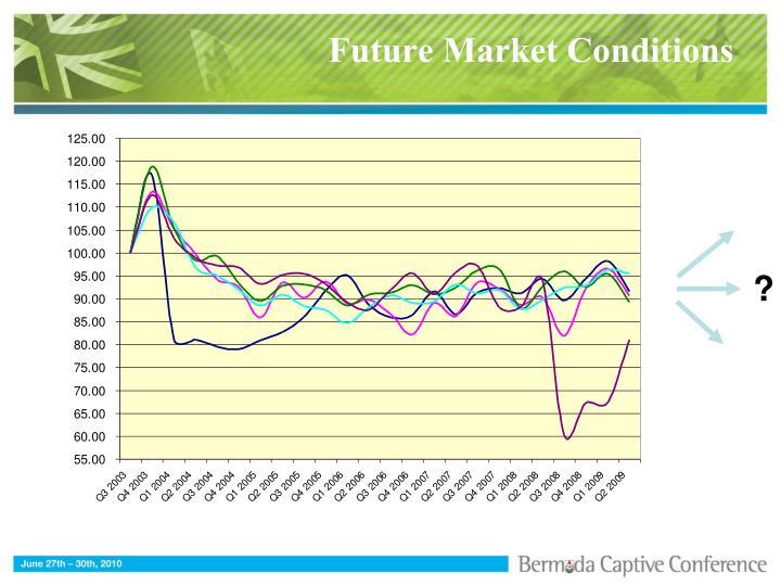 Future Market Conditions