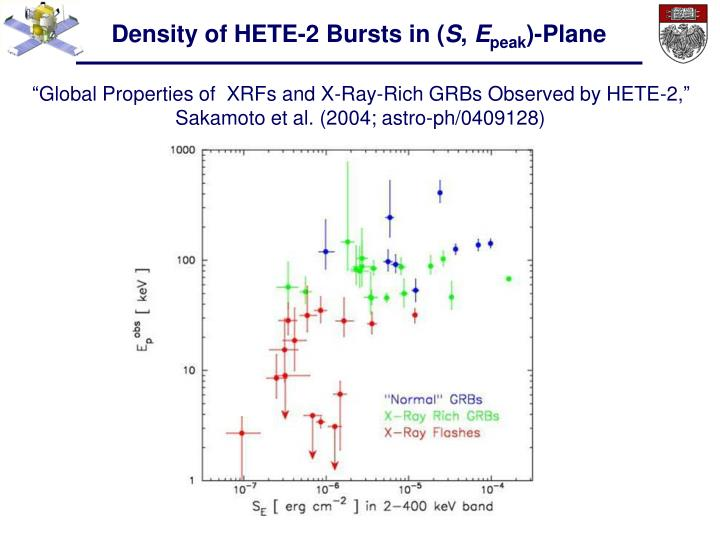 Density of HETE-2 Bursts in (