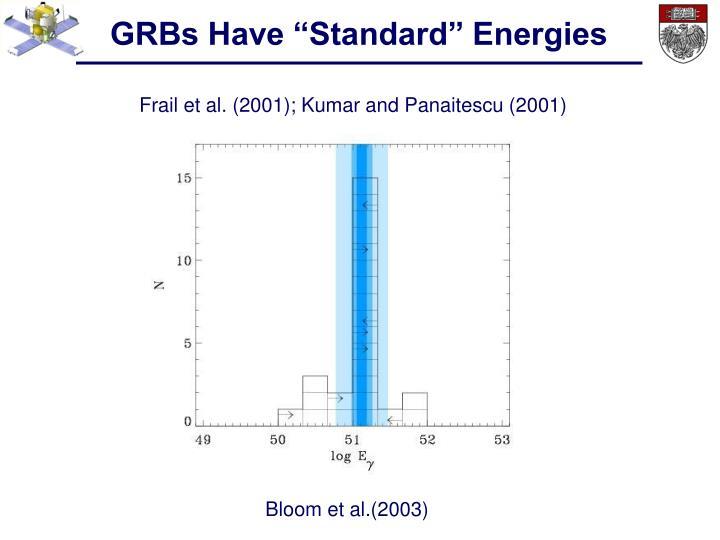 """GRBs Have """"Standard"""" Energies"""