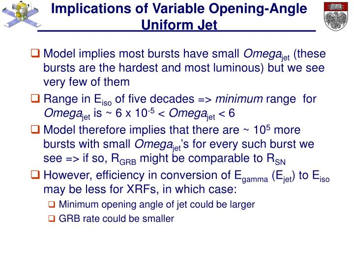 Implications of Variable Opening-Angle Uniform Jet