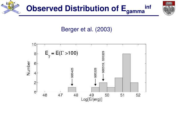 Observed Distribution of E