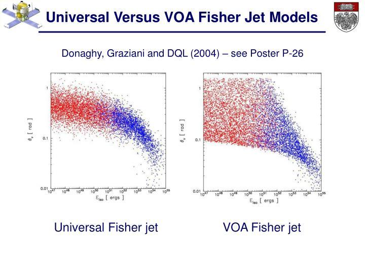 Universal Versus VOA Fisher Jet Models