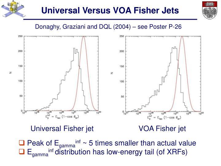 Universal Versus VOA Fisher Jets