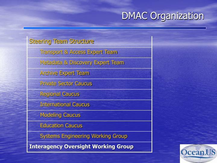 DMAC Organization