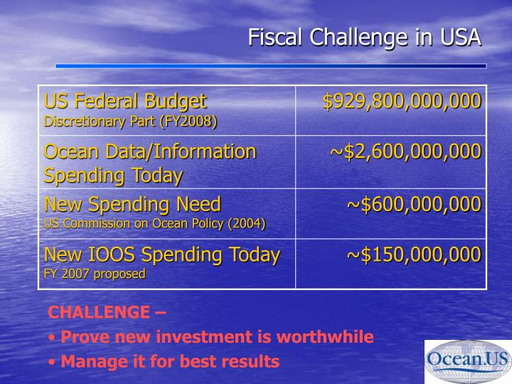 Fiscal Challenge in USA