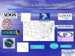 regional association participation