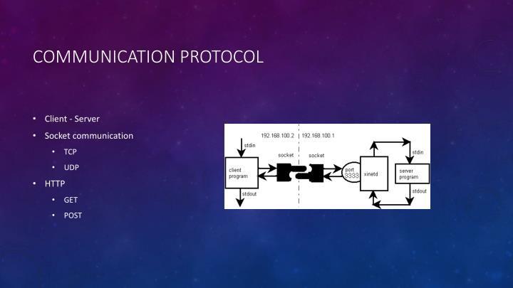 Communication Protocol