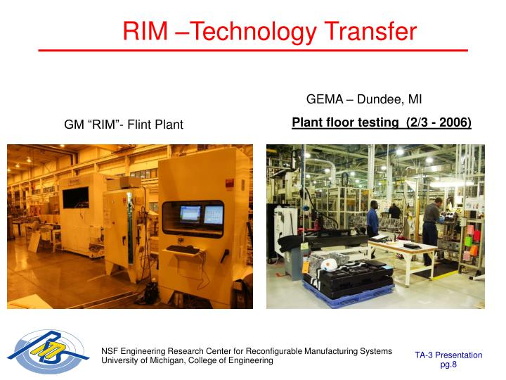 RIM –Technology Transfer