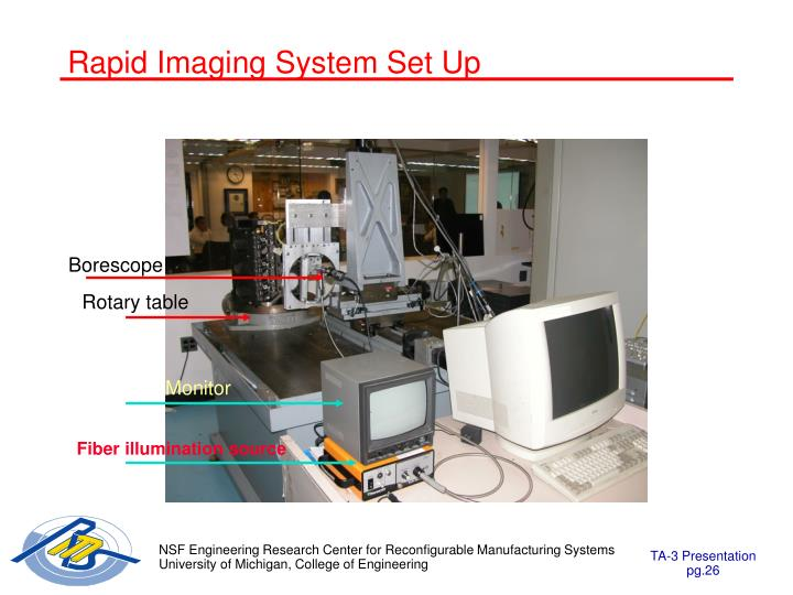 Rapid Imaging System Set Up