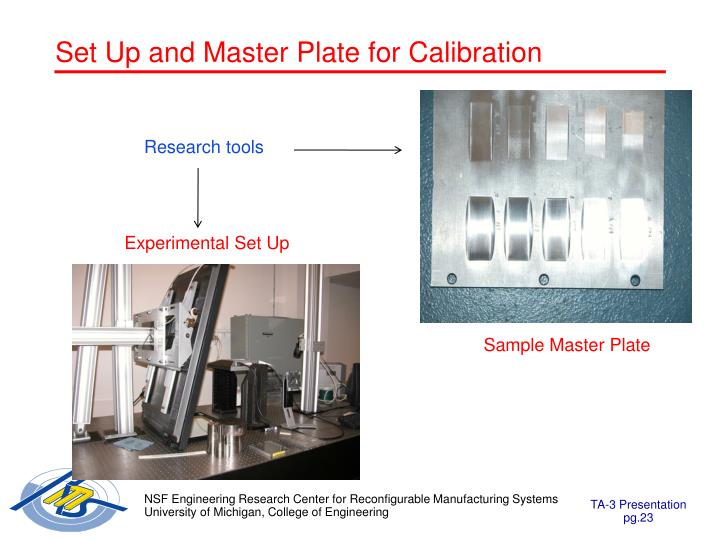 Set Up and Master Plate for Calibration