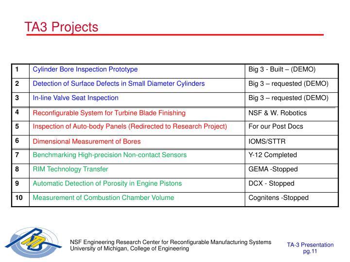 TA3 Projects