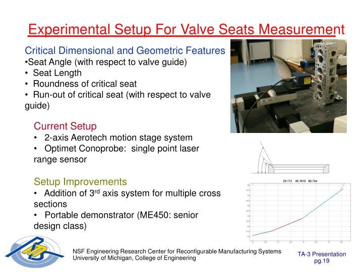 Experimental Setup For Valve Seats Measurement