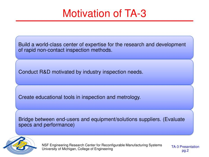 Motivation of TA-3
