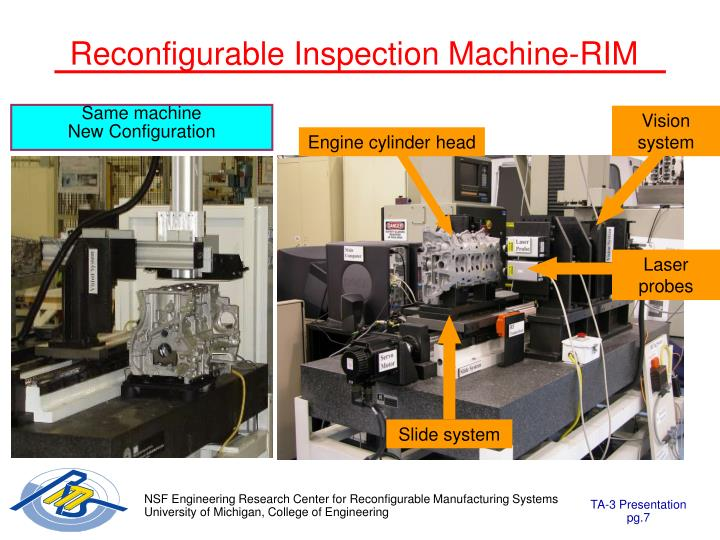 Reconfigurable Inspection Machine-RIM