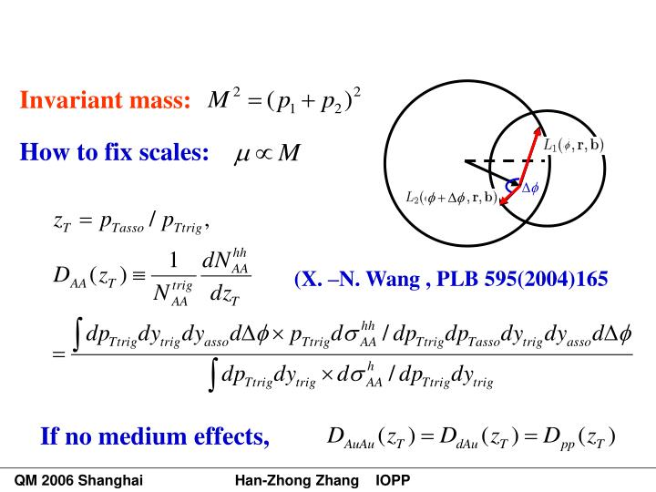 Invariant mass: