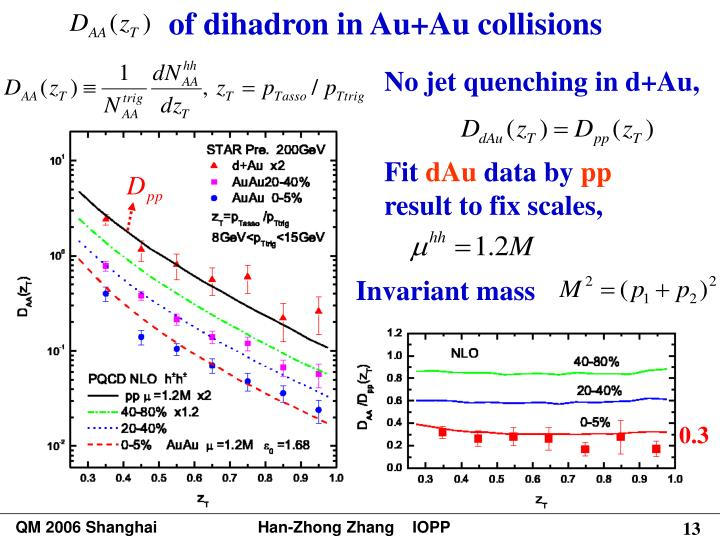 of dihadron in Au+Au collisions