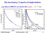 the invariant p t spectra of single hadron