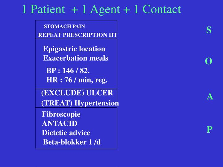 1 Patient  + 1 Agent + 1 Contact