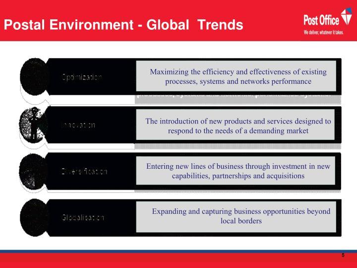 Postal Environment - Global  Trends