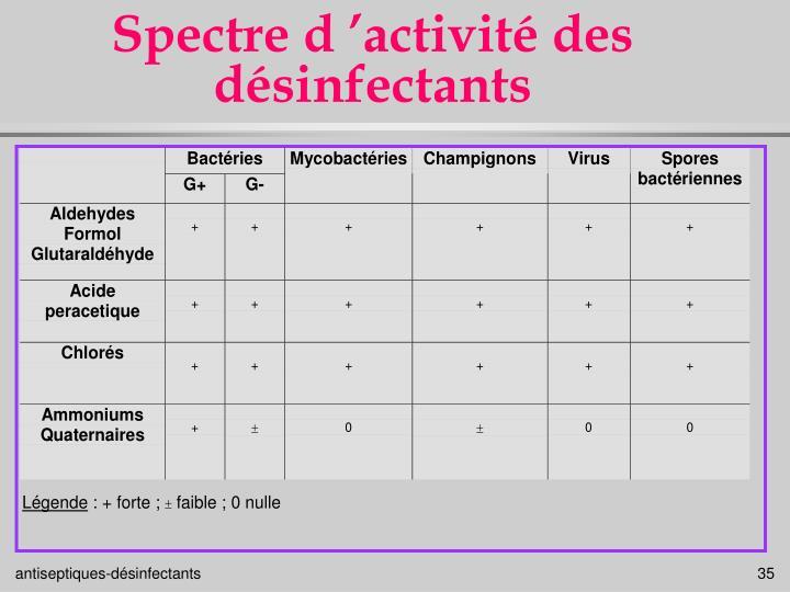 Spectre d'activité des désinfectants