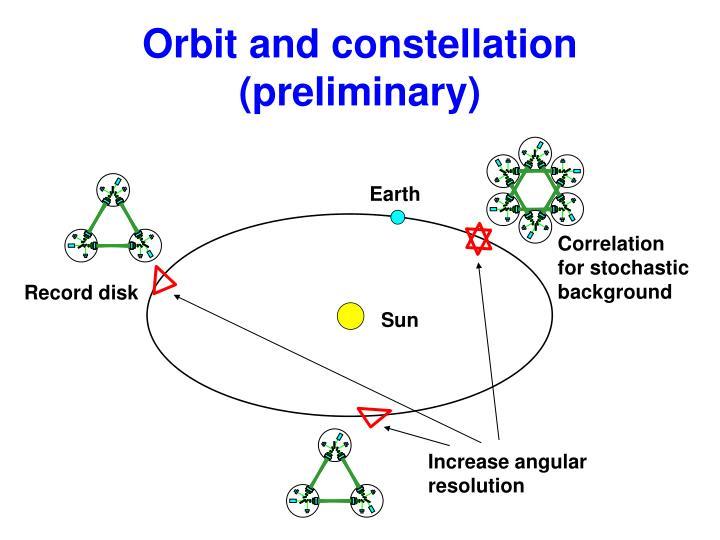 Orbit and constellation (preliminary)