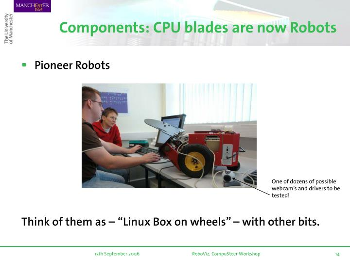 Components: CPU blades are now Robots