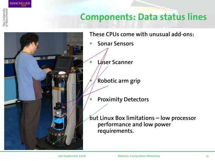 Components: Data status lines
