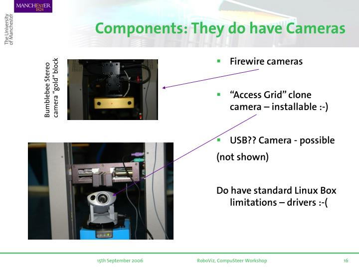 Components: They do have Cameras