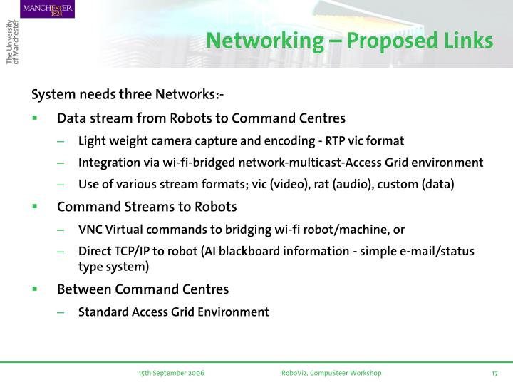 Networking – Proposed Links