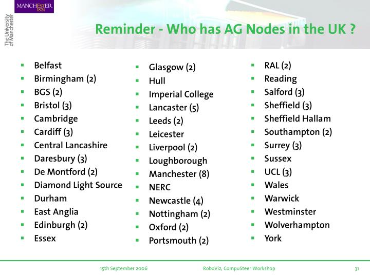 Reminder - Who has AG Nodes in the UK ?