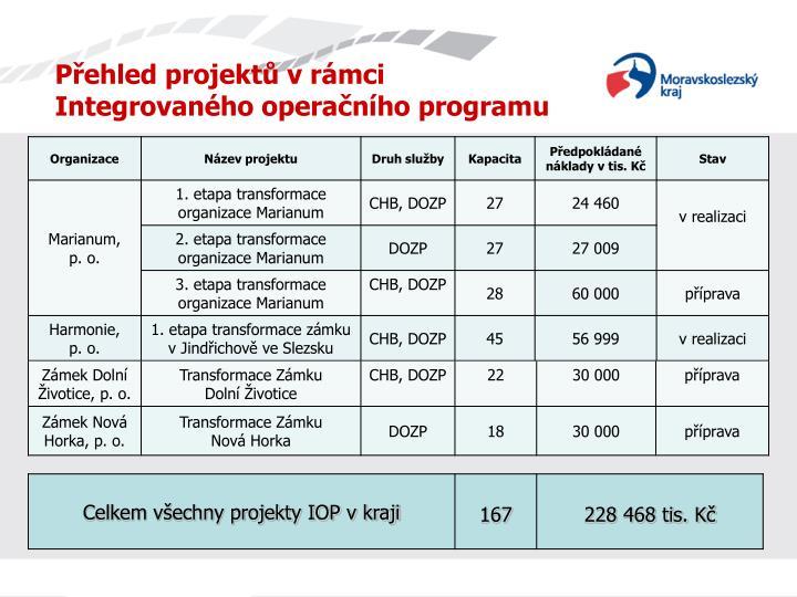 Přehled projektů v rámci Integrovaného operačního programu