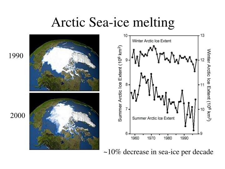 Arctic Sea-ice melting