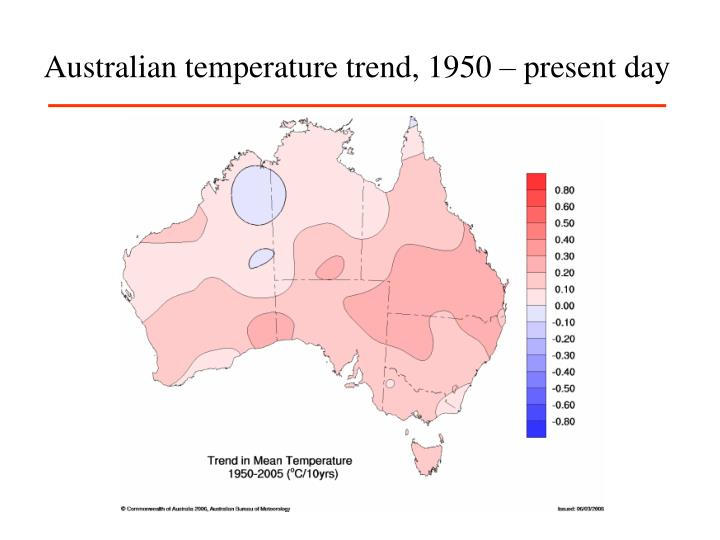 Australian temperature trend, 1950 – present day