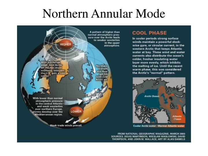 Northern Annular Mode