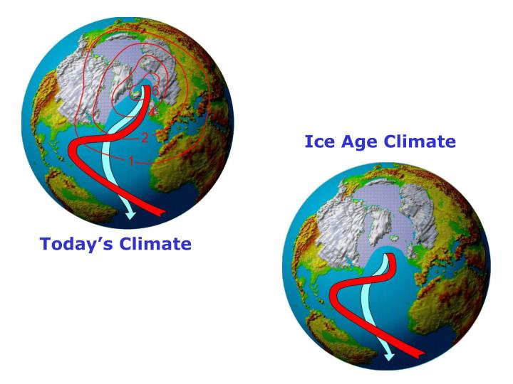 Ice Age Climate