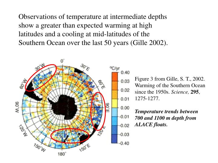 Figure 3 from Gille, S. T., 2002. Warming of the Southern Ocean since the 1950s.
