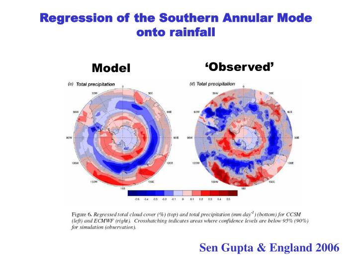 Regression of the Southern Annular Mode