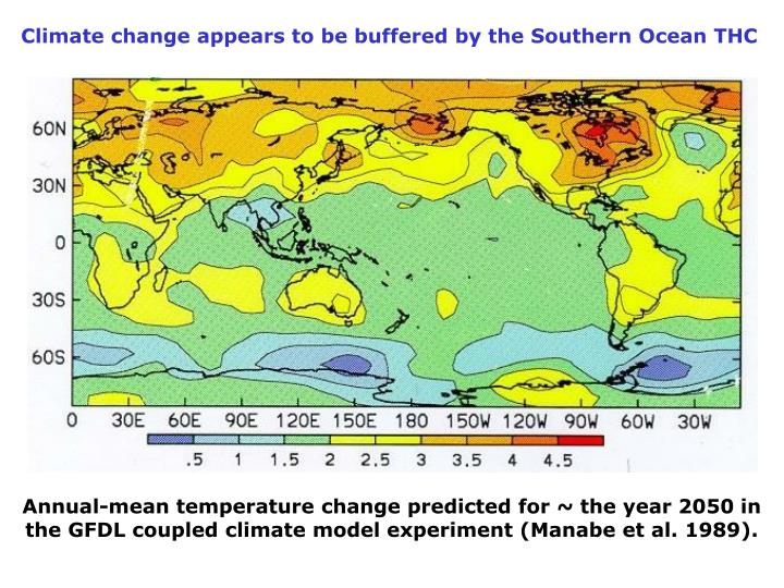 Climate change appears to be buffered by the Southern Ocean THC