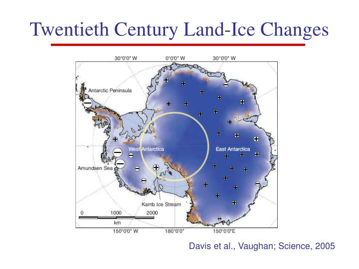 Twentieth Century Land-Ice Changes