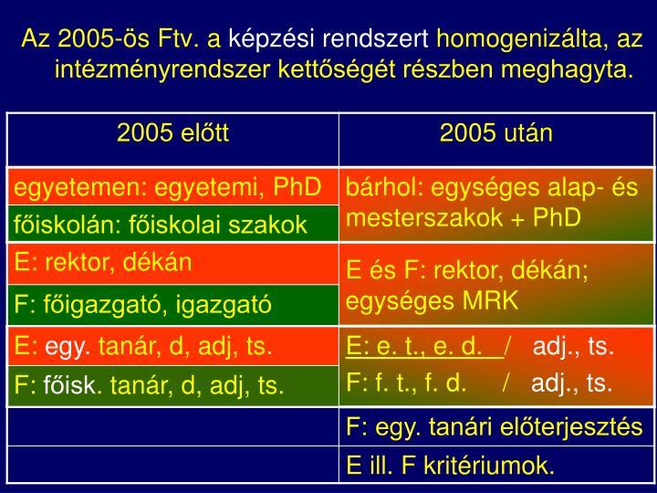 Az 2005-ös Ftv. a