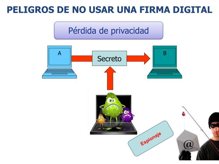 PELIGROS DE NO USAR UNA FIRMA DIGITAL