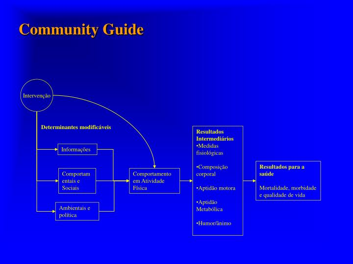 Community Guide
