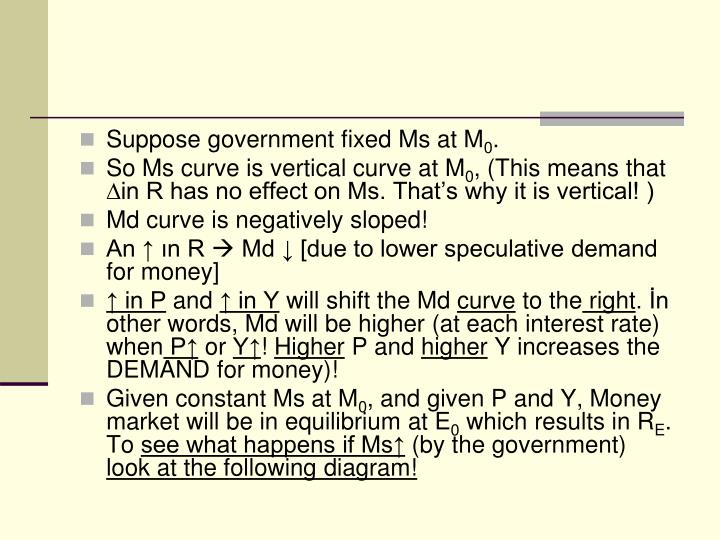Suppose government fixed Ms at M