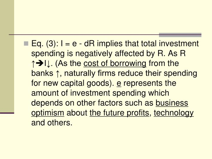 Eq. (3): I = e - dR implies that total investment spending is negatively affected by R. As R ↑