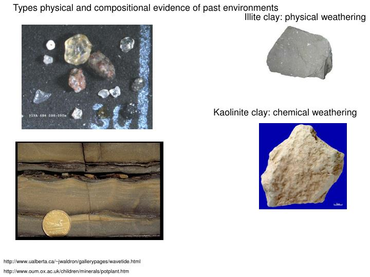 Types physical and compositional evidence of past environments
