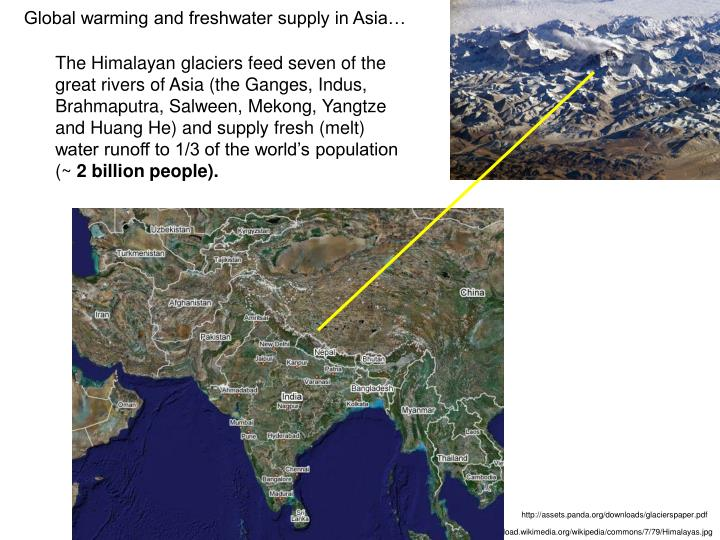 Global warming and freshwater supply in Asia…